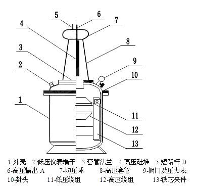 变压器低压绕组